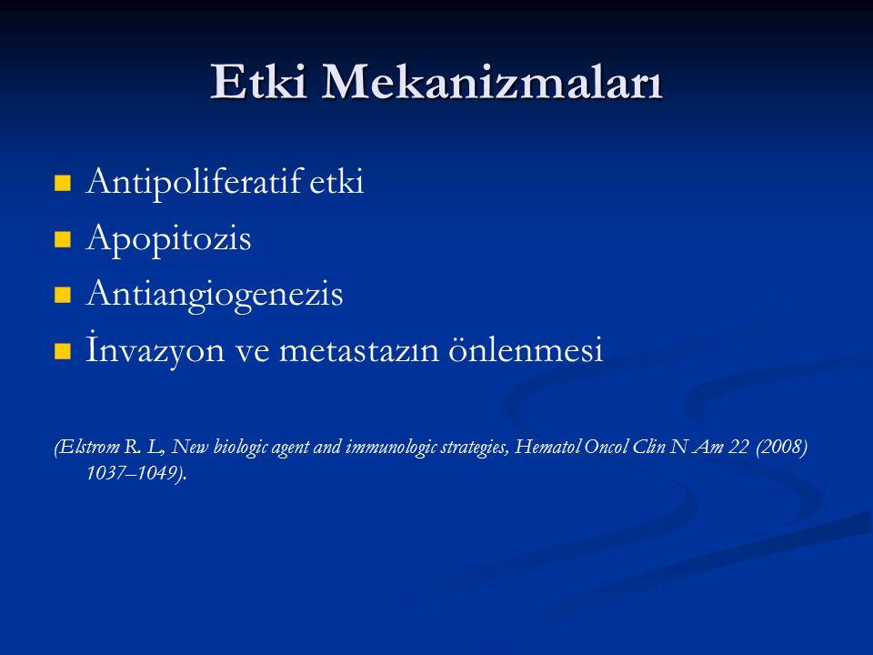 Etki Mekanizmaları Antipoliferatif etki Apopitozis Antiangiogenezis İnvazyon ve metastazın önlenmesi (Elstrom R. L, New biologic agent and immunologic