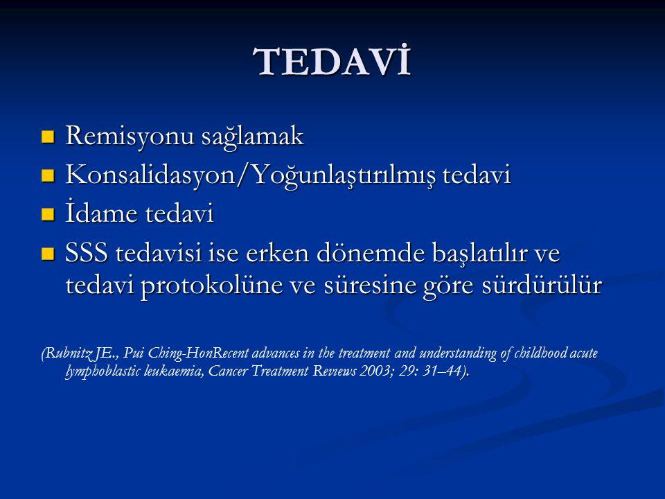 TEDAVİ Remisyonu sağlamak Remisyonu sağlamak Konsalidasyon/Yoğunlaştırılmış tedavi Konsalidasyon/Yoğunlaştırılmış tedavi İdame tedavi İdame tedavi SSS