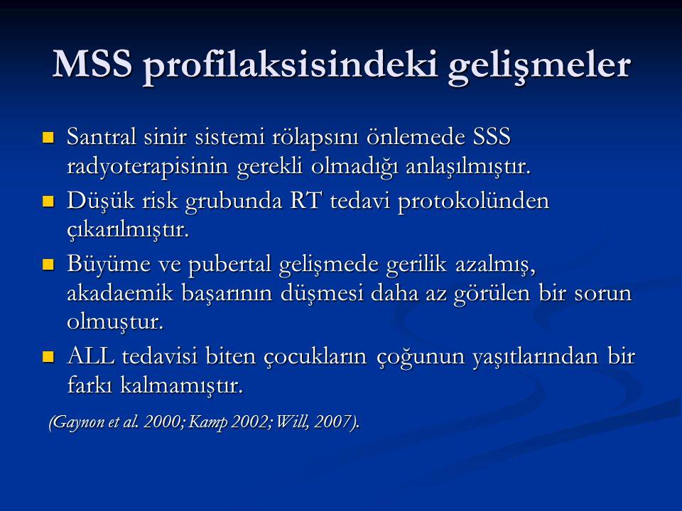 MSS profilaksisindeki gelişmeler Santral sinir sistemi rölapsını önlemede SSS radyoterapisinin gerekli olmadığı anlaşılmıştır. Santral sinir sistemi r