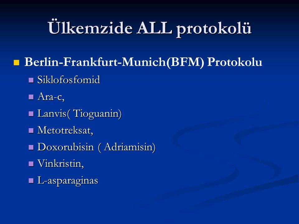 Ülkemzide ALL protokolü Berlin-Frankfurt-Munich(BFM) Protokolu Siklofosfomid Siklofosfomid Ara-c, Ara-c, Lanvis( Tioguanin) Lanvis( Tioguanin) Metotre