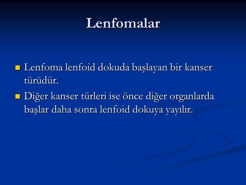 Lenfomalar Lenfoma lenfoid dokuda başlayan bir kanser türüdür. Lenfoma lenfoid dokuda başlayan bir kanser türüdür. Diğer kanser türleri ise önce diğer