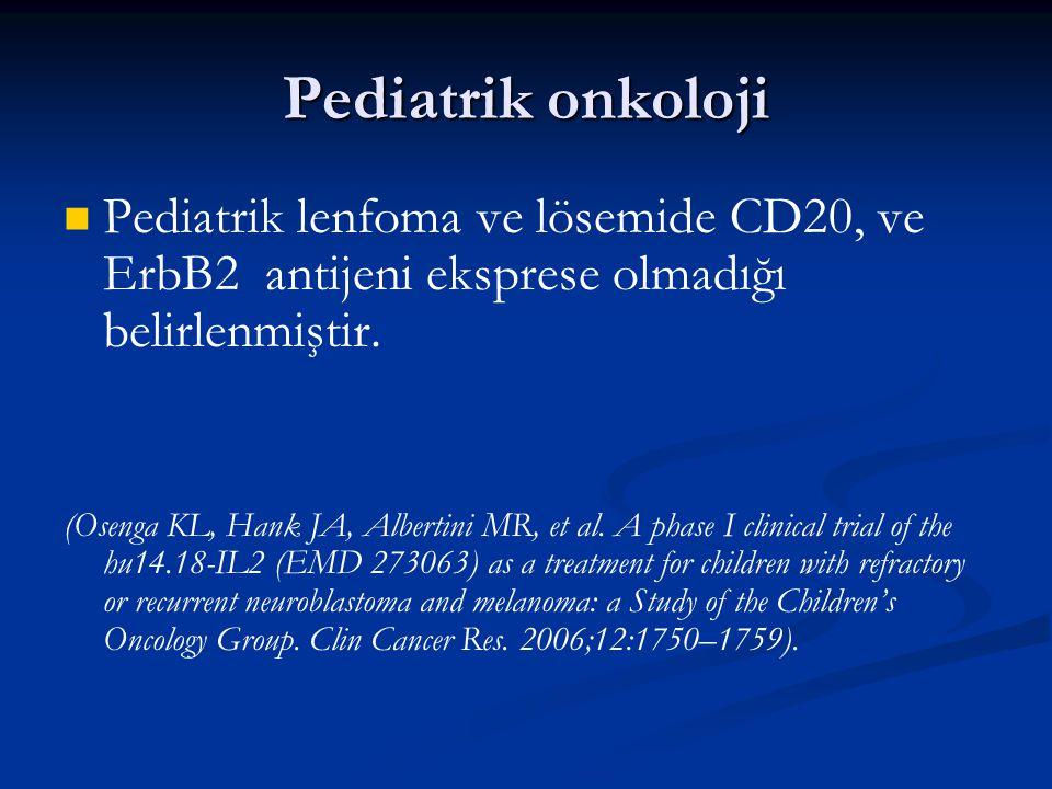 Pediatrik onkoloji Pediatrik lenfoma ve lösemide CD20, ve ErbB2 antijeni eksprese olmadığı belirlenmiştir. (Osenga KL, Hank JA, Albertini MR, et al. A