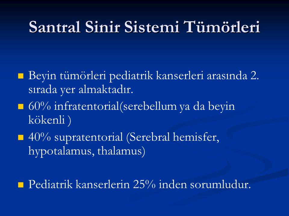 Beyin tümörleri pediatrik kanserleri arasında 2. sırada yer almaktadır. 60% infratentorial(serebellum ya da beyin kökenli ) 40% supratentorial (Serebr
