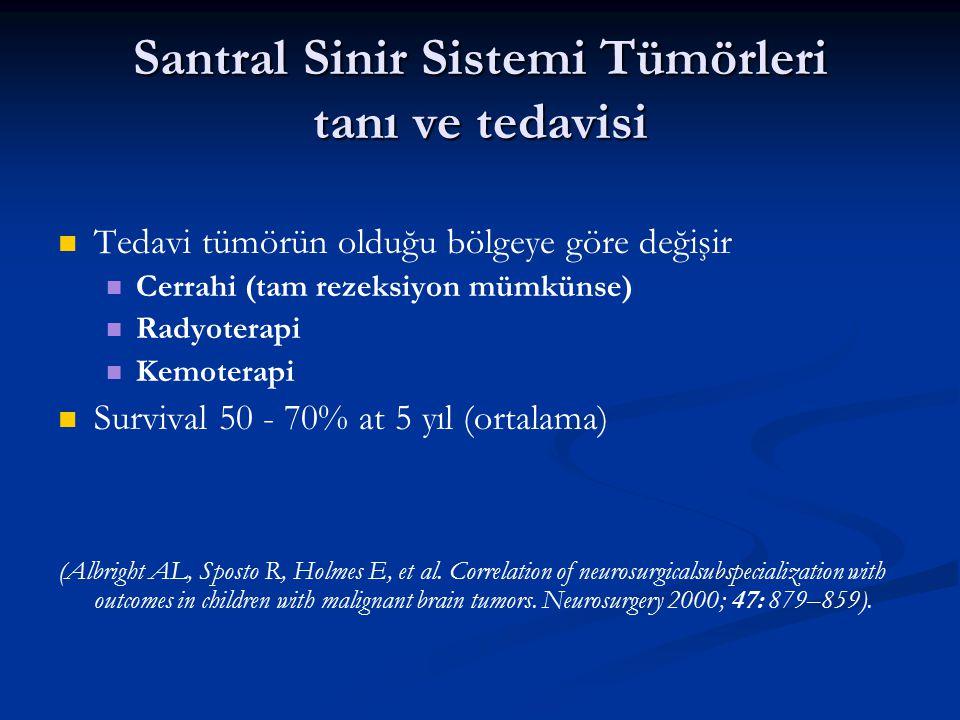 Santral Sinir Sistemi Tümörleri tanı ve tedavisi Tedavi tümörün olduğu bölgeye göre değişir Cerrahi (tam rezeksiyon mümkünse) Radyoterapi Kemoterapi S