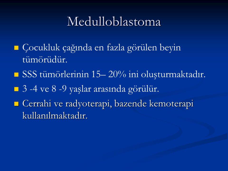 Medulloblastoma Çocukluk çağında en fazla görülen beyin tümörüdür. SSS tümörlerinin 15– 20% ini oluşturmaktadır. 3 -4 ve 8 -9 yaşlar arasında görülür.