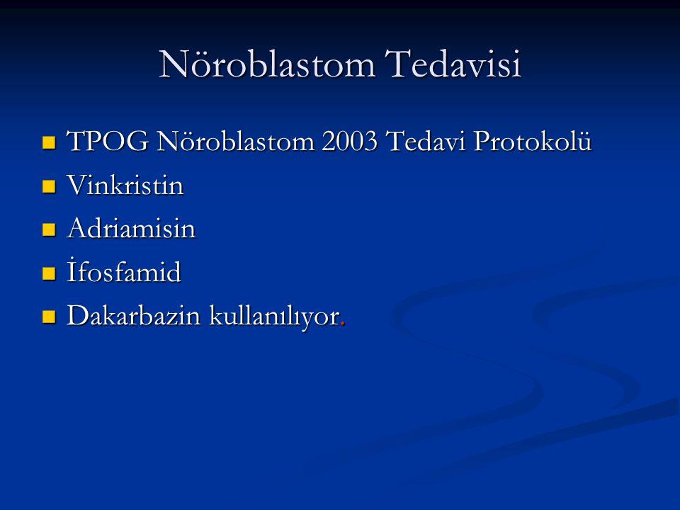 Nöroblastom Tedavisi TPOG Nöroblastom 2003 Tedavi Protokolü TPOG Nöroblastom 2003 Tedavi Protokolü Vinkristin Vinkristin Adriamisin Adriamisin İfosfam