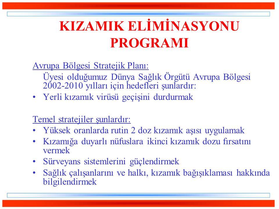 KIZAMIK ELİMİNASYONU PROGRAMI Avrupa Bölgesi Stratejik Planı: Üyesi olduğumuz Dünya Sağlık Örgütü Avrupa Bölgesi 2002-2010 yılları için hedefleri şunl