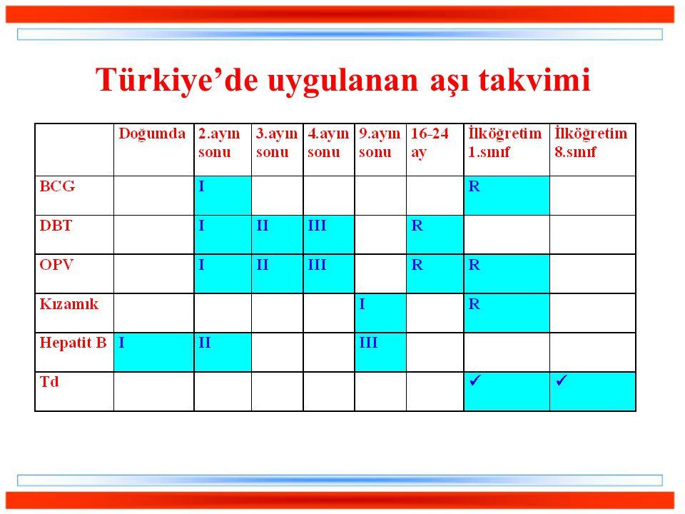 Türkiye'de uygulanan aşı takvimi