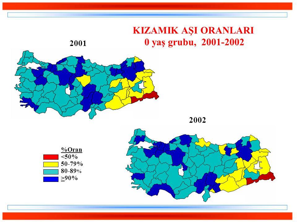 KIZAMIK AŞI ORANLARI 0 yaş grubu, 2001-2002 %Oran <50% 50-79% 80-89 % >90% 2001 2002