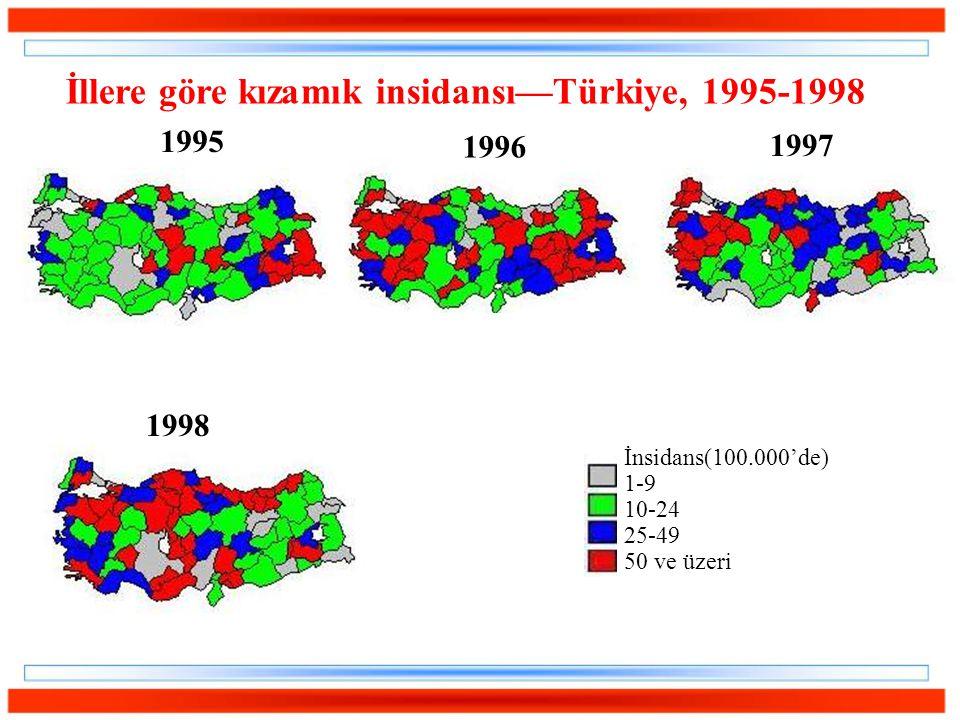 İllere göre kızamık insidansı—Türkiye, 1995-1998 1995 1996 1997 1998 İnsidans(100.000'de) 1-9 10-24 25-49 50 ve üzeri