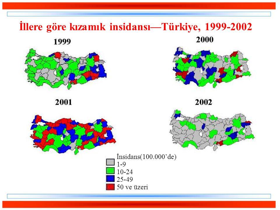 İllere göre kızamık insidansı—Türkiye, 1999-2002 İnsidans(100.000'de) 1-9 10-24 25-49 50 ve üzeri