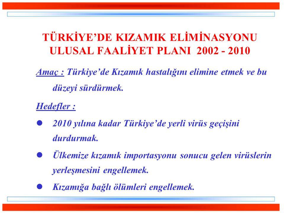 TÜRKİYE'DE KIZAMIK ELİMİNASYONU ULUSAL FAALİYET PLANI 2002 - 2010 Amaç : Türkiye'de Kızamık hastalığını elimine etmek ve bu düzeyi sürdürmek. Hedefler
