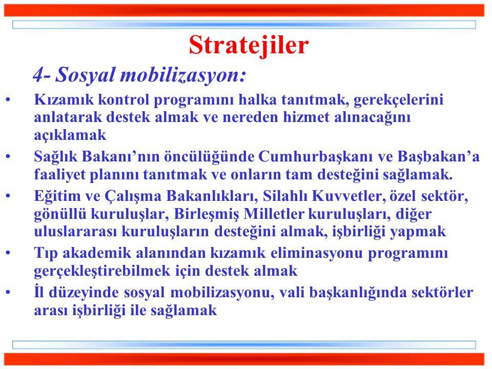 4- Sosyal mobilizasyon: Kızamık kontrol programını halka tanıtmak, gerekçelerini anlatarak destek almak ve nereden hizmet alınacağını açıklamak Sağlık