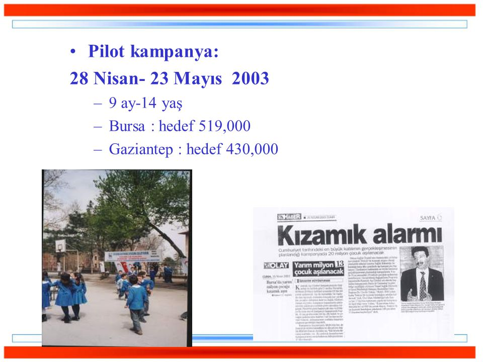 Pilot kampanya: 28 Nisan- 23 Mayıs 2003 –9 ay-14 yaş –Bursa : hedef 519,000 –Gaziantep : hedef 430,000