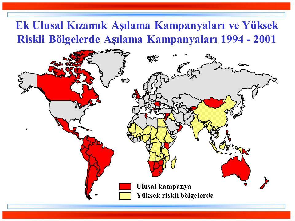 Ek Ulusal Kızamık Aşılama Kampanyaları ve Yüksek Riskli Bölgelerde Aşılama Kampanyaları 1994 - 2001 Ulusal kampanya Yüksek riskli bölgelerde