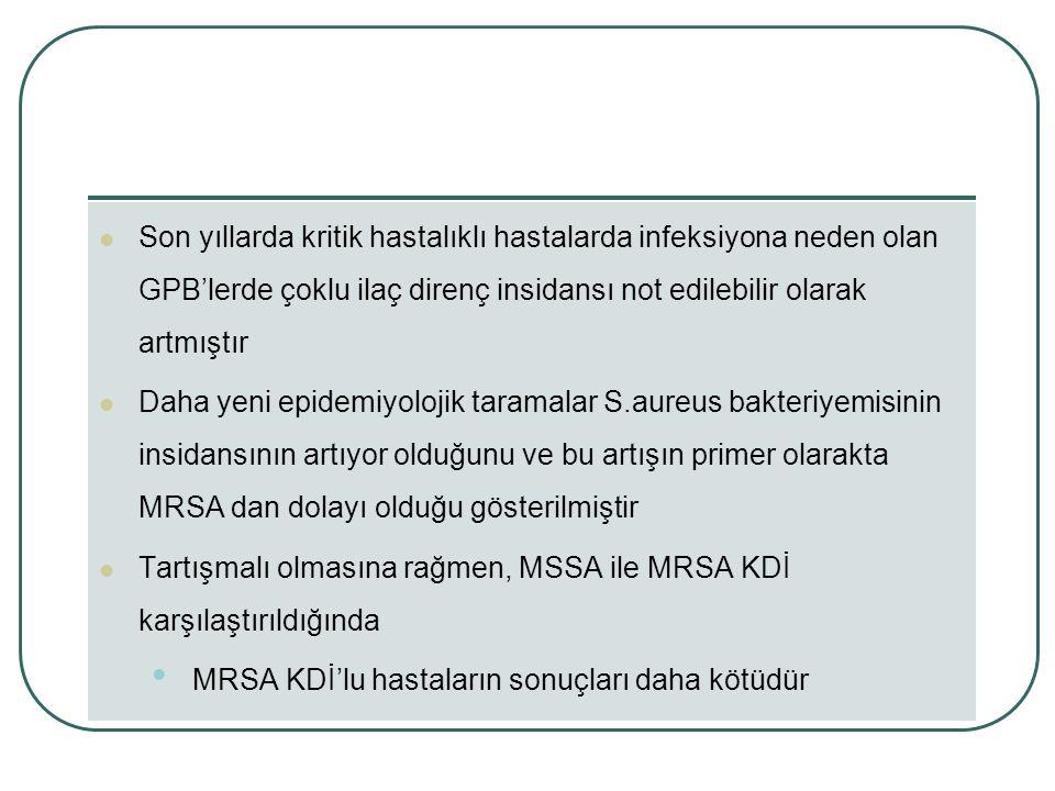 Son yıllarda kritik hastalıklı hastalarda infeksiyona neden olan GPB'lerde çoklu ilaç direnç insidansı not edilebilir olarak artmıştır Daha yeni epidemiyolojik taramalar S.aureus bakteriyemisinin insidansının artıyor olduğunu ve bu artışın primer olarakta MRSA dan dolayı olduğu gösterilmiştir Tartışmalı olmasına rağmen, MSSA ile MRSA KDİ karşılaştırıldığında MRSA KDİ'lu hastaların sonuçları daha kötüdür