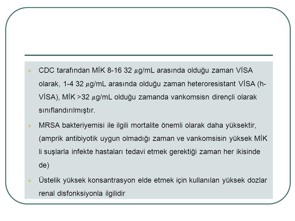 CDC tarafından MİK 8-16 32  g/mL arasında olduğu zaman VİSA olarak, 1-4 32  g/mL arasında olduğu zaman heteroresistant VİSA (h- VİSA), MİK >32  g/mL olduğu zamanda vankomsisn dirençli olarak sınıflandırılmıştır.