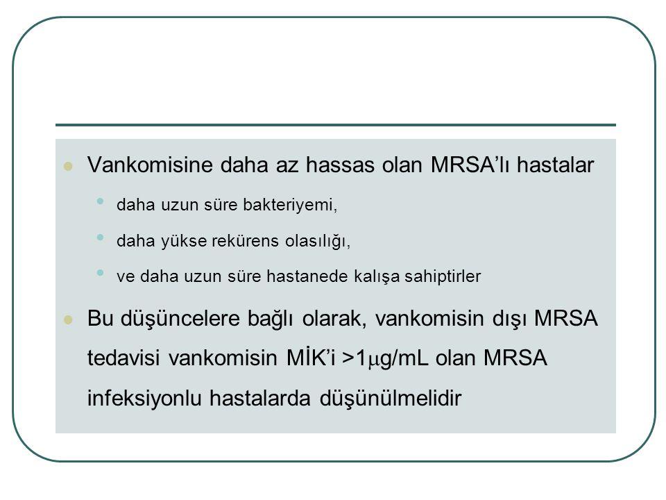 Vankomisine daha az hassas olan MRSA'lı hastalar daha uzun süre bakteriyemi, daha yükse rekürens olasılığı, ve daha uzun süre hastanede kalışa sahiptirler Bu düşüncelere bağlı olarak, vankomisin dışı MRSA tedavisi vankomisin MİK'i >1  g/mL olan MRSA infeksiyonlu hastalarda düşünülmelidir