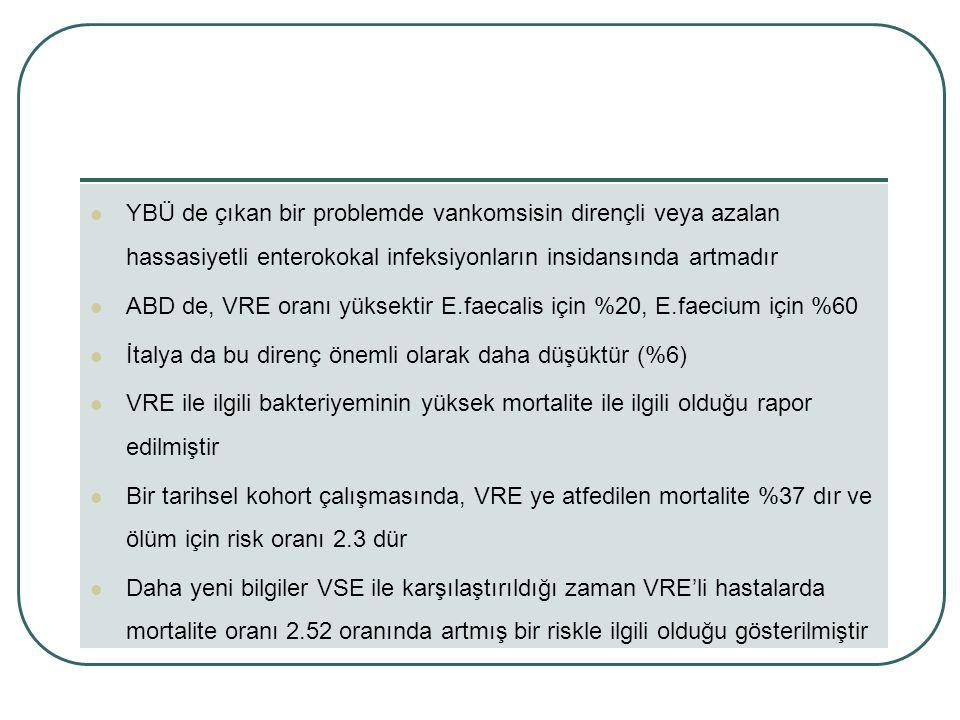 YBÜ de çıkan bir problemde vankomsisin dirençli veya azalan hassasiyetli enterokokal infeksiyonların insidansında artmadır ABD de, VRE oranı yüksektir E.faecalis için %20, E.faecium için %60 İtalya da bu direnç önemli olarak daha düşüktür (%6) VRE ile ilgili bakteriyeminin yüksek mortalite ile ilgili olduğu rapor edilmiştir Bir tarihsel kohort çalışmasında, VRE ye atfedilen mortalite %37 dır ve ölüm için risk oranı 2.3 dür Daha yeni bilgiler VSE ile karşılaştırıldığı zaman VRE'li hastalarda mortalite oranı 2.52 oranında artmış bir riskle ilgili olduğu gösterilmiştir