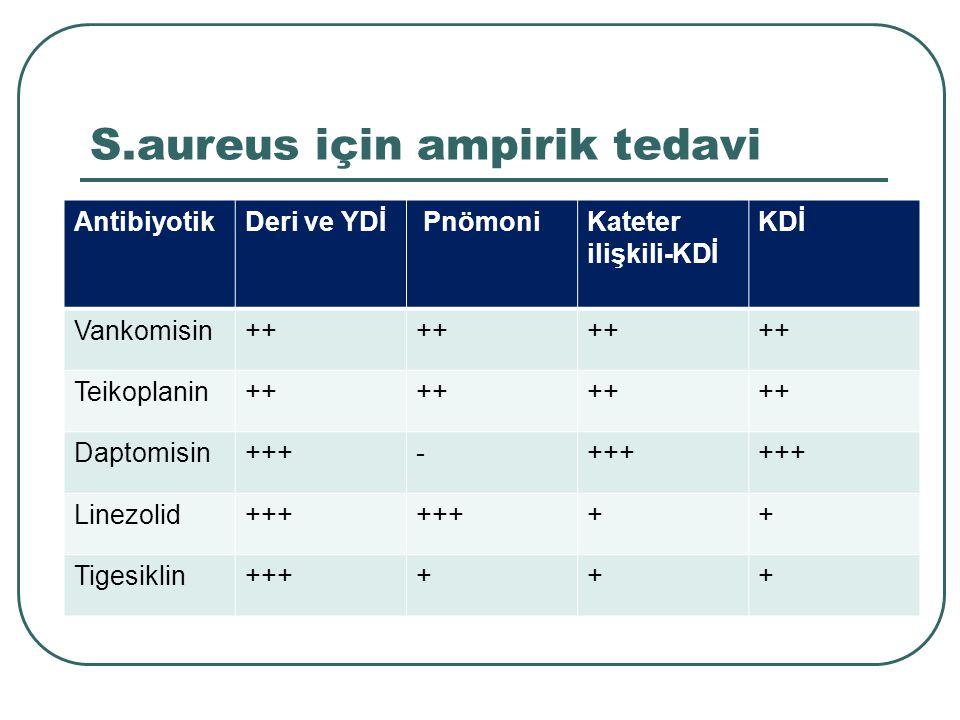 S.aureus için ampirik tedavi AntibiyotikDeri ve YDİ PnömoniKateter ilişkili-KDİ KDİ Vankomisin++ Teikoplanin++ Daptomisin+++- Linezolid+++ ++ Tigesiklin++++++