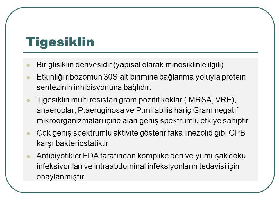 Tigesiklin Bir glisiklin derivesidir (yapısal olarak minosiklinle ilgili) Etkinliği ribozomun 30S alt birimine bağlanma yoluyla protein sentezinin inhibisyonuna bağlıdır.