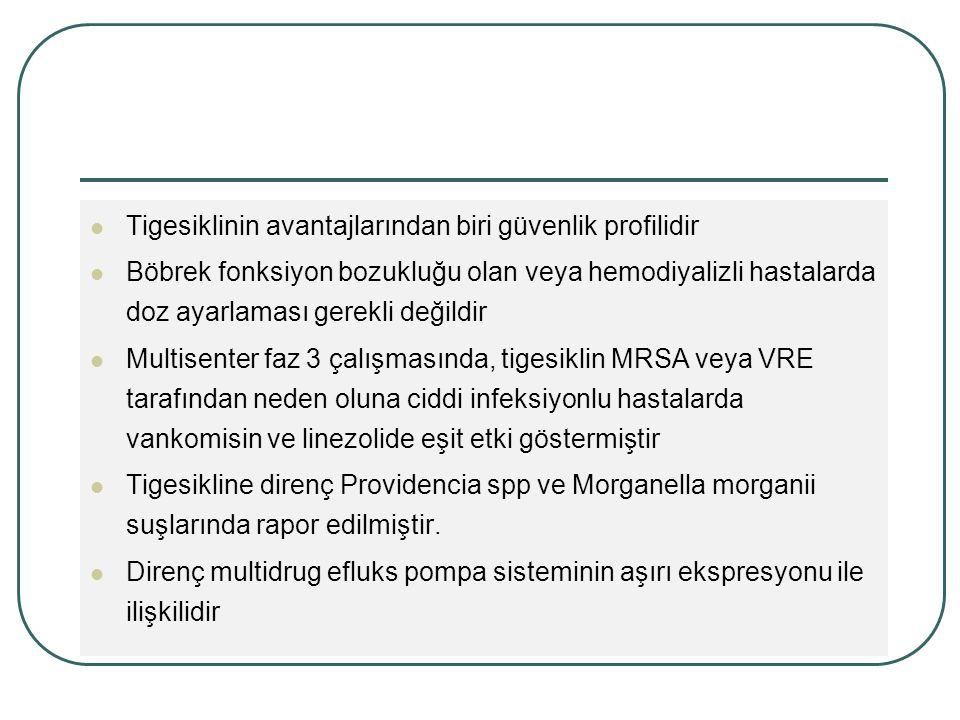 Tigesiklinin avantajlarından biri güvenlik profilidir Böbrek fonksiyon bozukluğu olan veya hemodiyalizli hastalarda doz ayarlaması gerekli değildir Multisenter faz 3 çalışmasında, tigesiklin MRSA veya VRE tarafından neden oluna ciddi infeksiyonlu hastalarda vankomisin ve linezolide eşit etki göstermiştir Tigesikline direnç Providencia spp ve Morganella morganii suşlarında rapor edilmiştir.