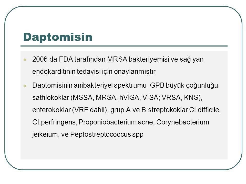 Daptomisin 2006 da FDA tarafından MRSA bakteriyemisi ve sağ yan endokarditinin tedavisi için onaylanmıştır Daptomisinin anibakteriyel spektrumu GPB büyük çoğunluğu satfilokoklar (MSSA, MRSA, hVİSA, VİSA; VRSA, KNS), enterokoklar (VRE dahil), grup A ve B streptokoklar Cl.difficile, Cl.perfringens, Proponiobacterium acne, Corynebacterium jeikeium, ve Peptostreptococcus spp