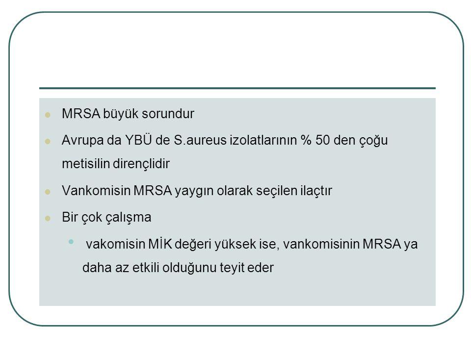 MRSA büyük sorundur Avrupa da YBÜ de S.aureus izolatlarının % 50 den çoğu metisilin dirençlidir Vankomisin MRSA yaygın olarak seçilen ilaçtır Bir çok çalışma vakomisin MİK değeri yüksek ise, vankomisinin MRSA ya daha az etkili olduğunu teyit eder