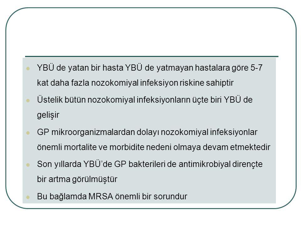 YBÜ de yatan bir hasta YBÜ de yatmayan hastalara göre 5-7 kat daha fazla nozokomiyal infeksiyon riskine sahiptir Üstelik bütün nozokomiyal infeksiyonların üçte biri YBÜ de gelişir GP mikroorganizmalardan dolayı nozokomiyal infeksiyonlar önemli mortalite ve morbidite nedeni olmaya devam etmektedir Son yıllarda YBÜ'de GP bakterileri de antimikrobiyal dirençte bir artma görülmüştür Bu bağlamda MRSA önemli bir sorundur