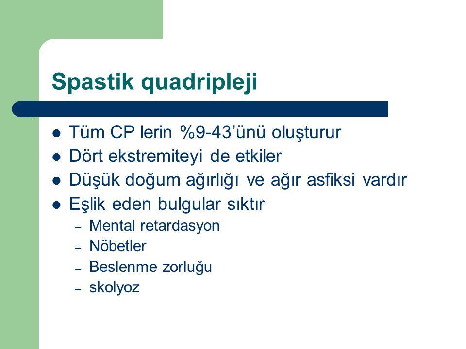 Spastik quadripleji Tüm CP lerin %9-43'ünü oluşturur Dört ekstremiteyi de etkiler Düşük doğum ağırlığı ve ağır asfiksi vardır Eşlik eden bulgular sıkt
