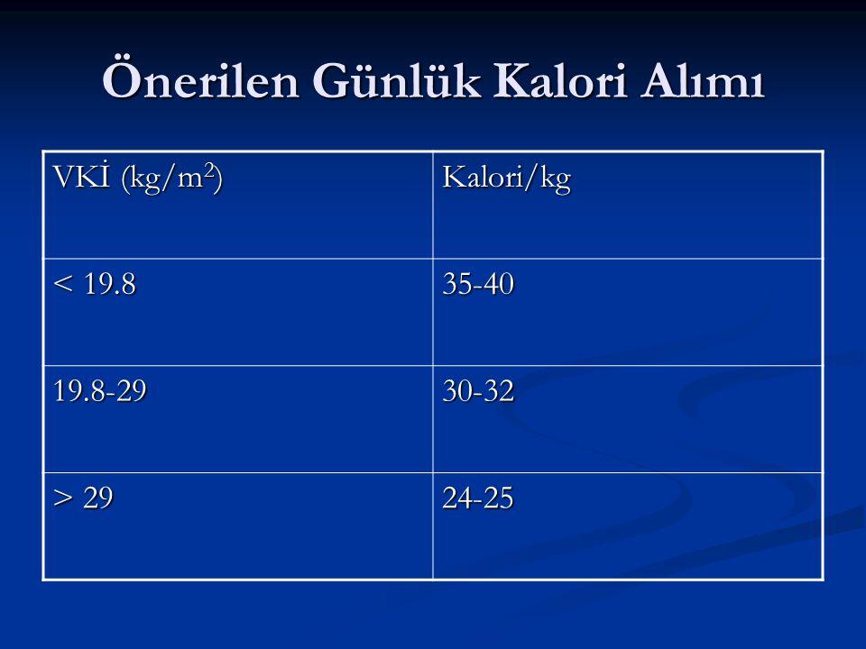 Önerilen Günlük Kalori Alımı VKİ (kg/m 2 ) Kalori/kg < 19.8 35-40 19.8-2930-32 > 29 24-25