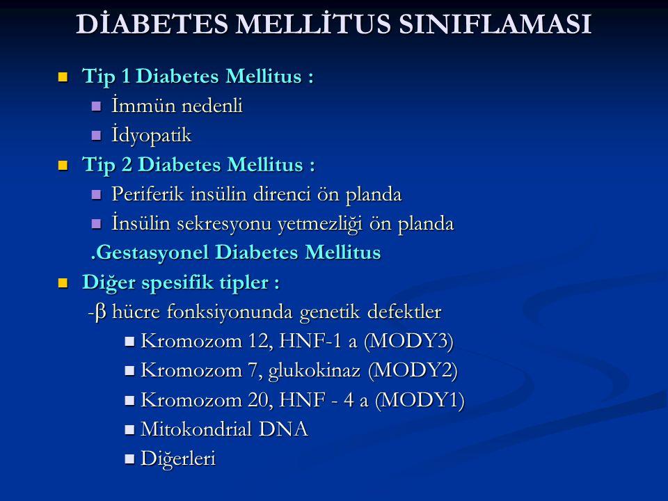 DİABETES MELLİTUS SINIFLAMASI Tip 1 Diabetes Mellitus : Tip 1 Diabetes Mellitus : İmmün nedenli İmmün nedenli İdyopatik İdyopatik Tip 2 Diabetes Melli
