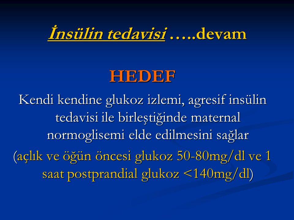 HEDEF Kendi kendine glukoz izlemi, agresif insülin tedavisi ile birleştiğinde maternal normoglisemi elde edilmesini sağlar (açlık ve öğün öncesi gluko