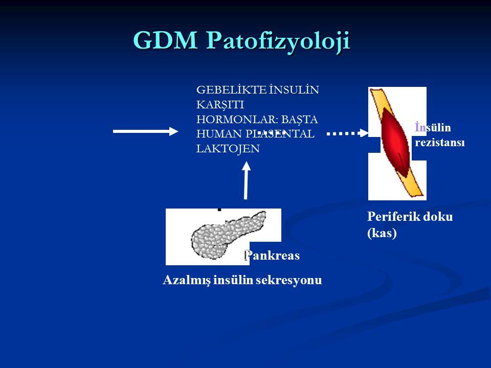 GDM Patofizyoloji İnsülin rezistansı Periferik doku (kas) Pankreas Azalmış insülin sekresyonu GEBELİKTE İNSULİN KARŞITI HORMONLAR: BAŞTA HUMAN PLASENT
