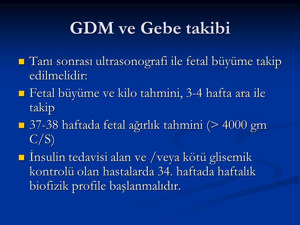 GDM ve Gebe takibi Tanı sonrası ultrasonografi ile fetal büyüme takip edilmelidir: Tanı sonrası ultrasonografi ile fetal büyüme takip edilmelidir: Fet