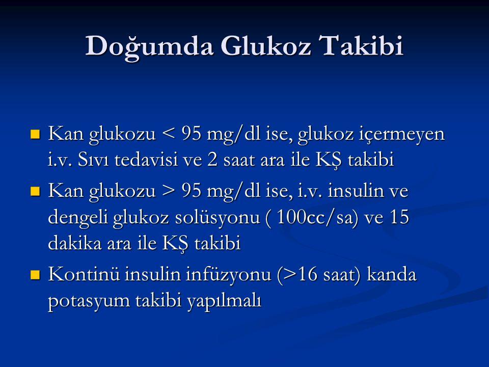 Doğumda Glukoz Takibi Kan glukozu < 95 mg/dl ise, glukoz içermeyen i.v. Sıvı tedavisi ve 2 saat ara ile KŞ takibi Kan glukozu < 95 mg/dl ise, glukoz i
