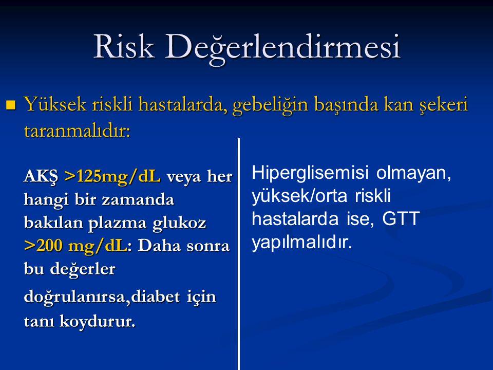 Yüksek riskli hastalarda, gebeliğin başında kan şekeri taranmalıdır: Yüksek riskli hastalarda, gebeliğin başında kan şekeri taranmalıdır: AKŞ >125mg/d