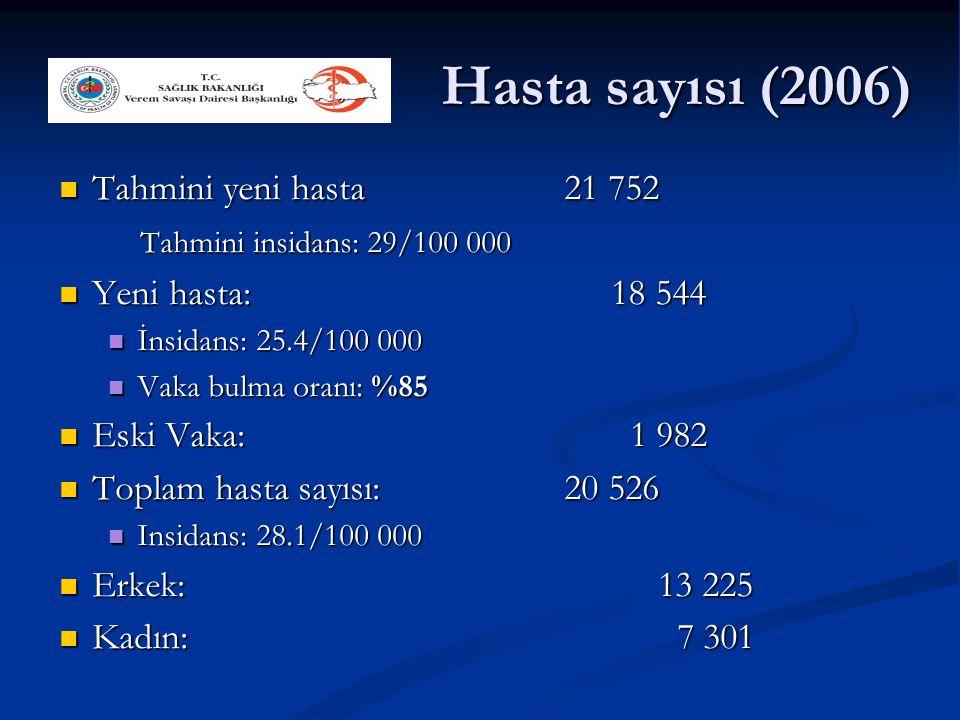 Hasta sayısı (2006)  Tahmini yeni hasta21 752 Tahmini yeni hasta21 752 Tahmini insidans: 29/100 000 Yeni hasta: 18 544 Yeni hasta: 18 544 İnsidans: 2