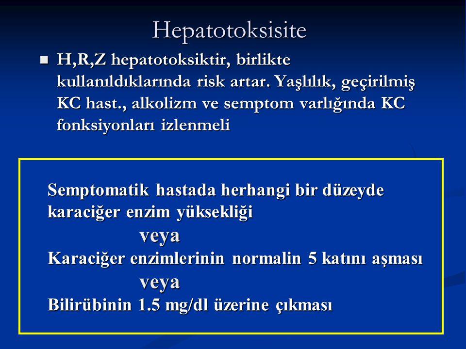 Hepatotoksisite H,R,Z hepatotoksiktir, birlikte kullanıldıklarında risk artar. Yaşlılık, geçirilmiş KC hast., alkolizm ve semptom varlığında KC fonksi