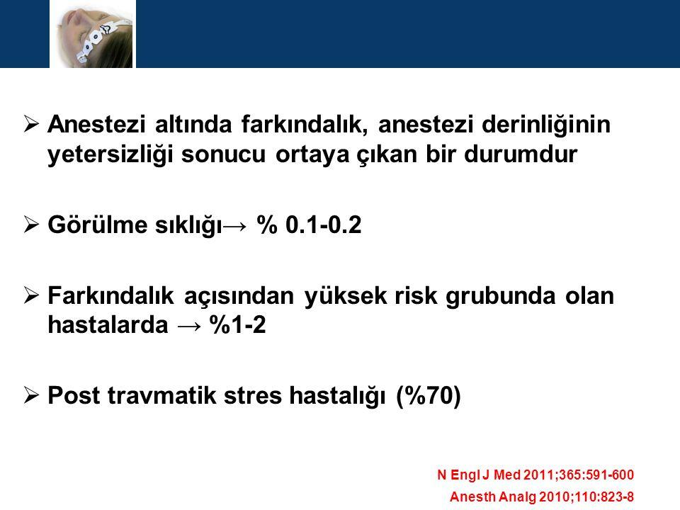  Anestezi altında farkındalık, anestezi derinliğinin yetersizliği sonucu ortaya çıkan bir durumdur  Görülme sıklığı→ % 0.1-0.2  Farkındalık açısınd