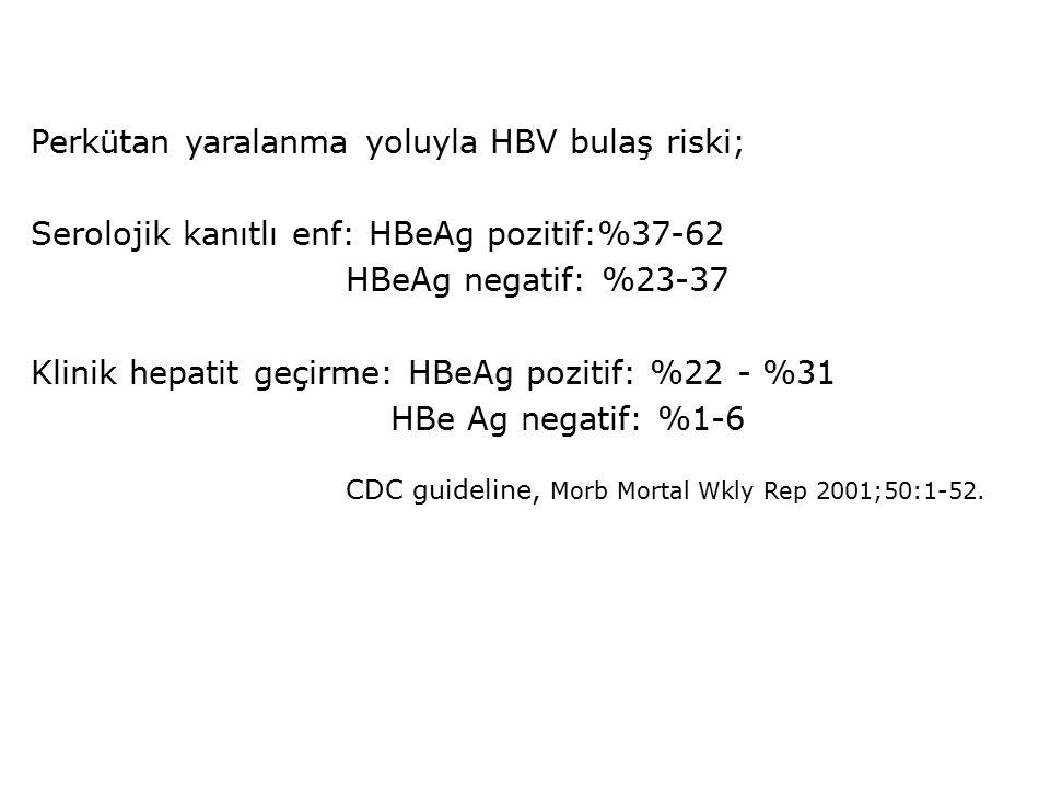 Perkütan yaralanma yoluyla HBV bulaş riski; Serolojik kanıtlı enf: HBeAg pozitif:%37-62 HBeAg negatif: %23-37 Klinik hepatit geçirme: HBeAg pozitif: %22 - %31 HBe Ag negatif: %1-6 CDC guideline, Morb Mortal Wkly Rep 2001;50:1-52.