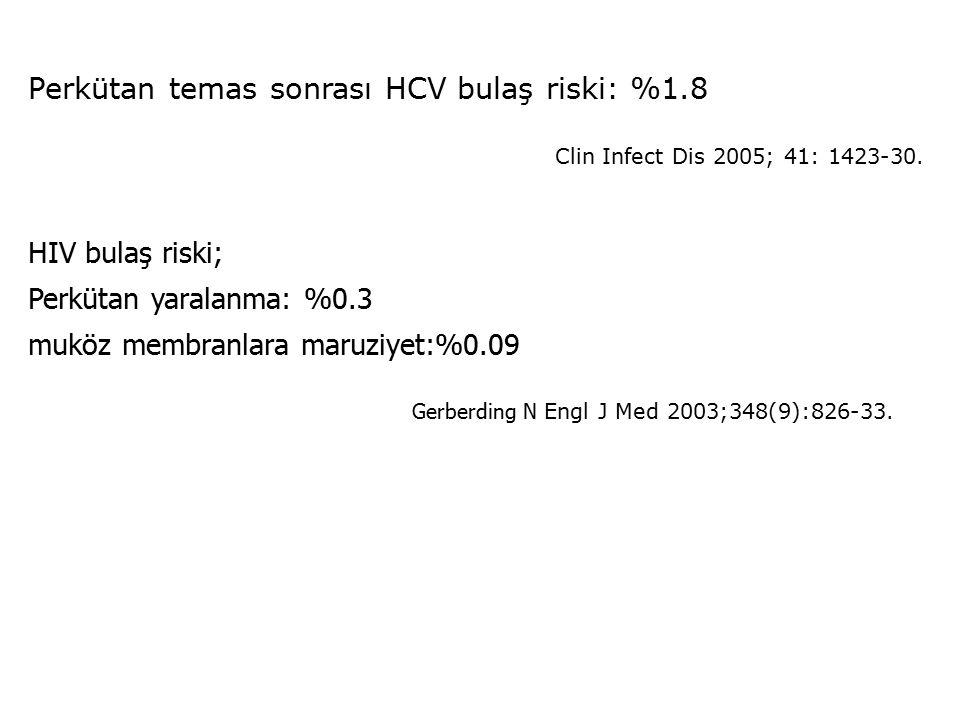 Perkütan temas sonrası HCV bulaş riski: %1.8 Clin Infect Dis 2005; 41: 1423-30.
