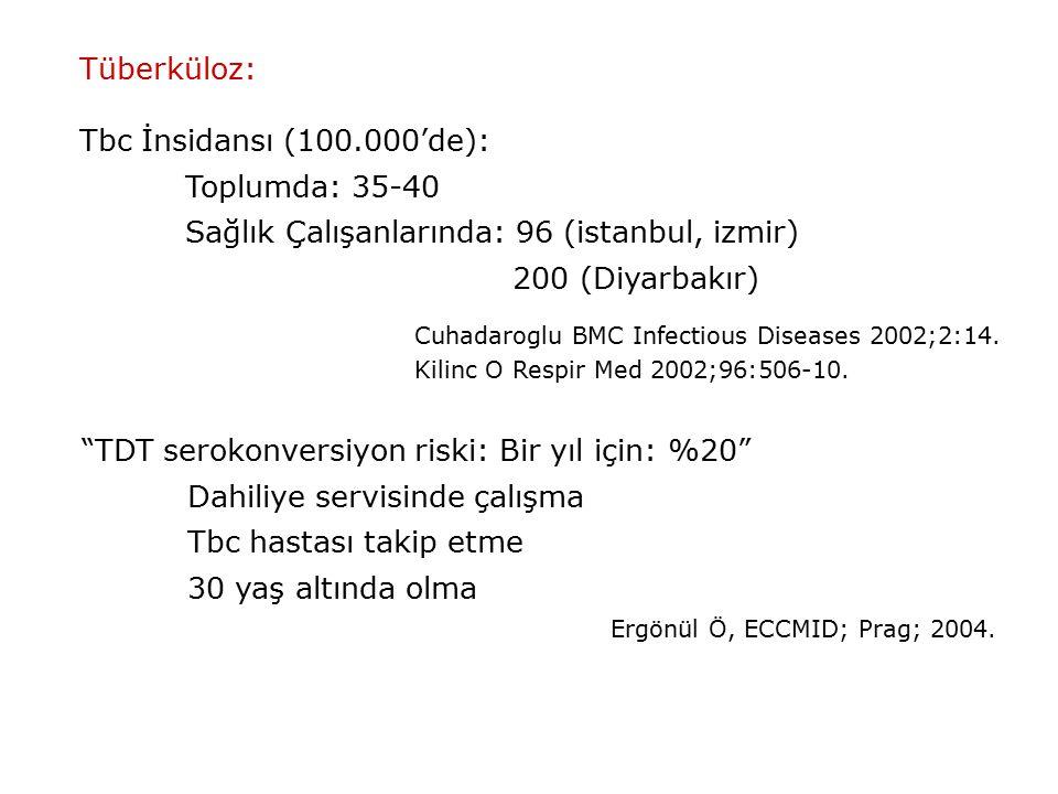 Tüberküloz: Tbc İnsidansı (100.000'de): Toplumda: 35-40 Sağlık Çalışanlarında: 96 (istanbul, izmir) 200 (Diyarbakır) Cuhadaroglu BMC Infectious Diseases 2002;2:14.