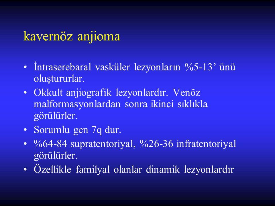 kavernöz anjioma Kanamamış lezyon –Kanama insidansı %0.5-1/yıl Kanamış lezyon –kanama insidansı 8 misli fazla %4.5-8/yıl de novo lezyon gelişmesi %0.4 civarındadır.