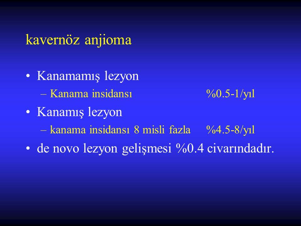 kavernöz anjioma Kanamamış lezyon –Kanama insidansı %0.5-1/yıl Kanamış lezyon –kanama insidansı 8 misli fazla %4.5-8/yıl de novo lezyon gelişmesi %0.4