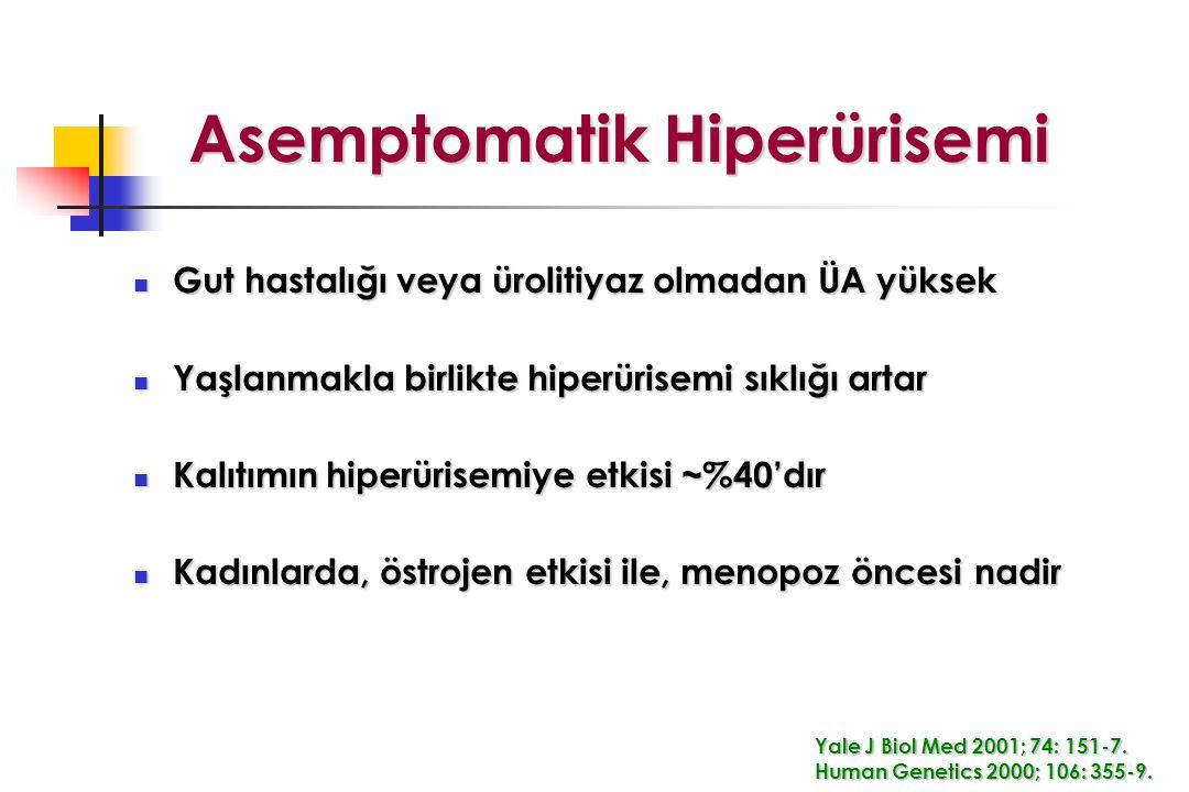 Asemptomatik Hiperürisemi Gut hastalığı veya ürolitiyaz olmadan ÜA yüksek Gut hastalığı veya ürolitiyaz olmadan ÜA yüksek Yaşlanmakla birlikte hiperürisemi sıklığı artar Yaşlanmakla birlikte hiperürisemi sıklığı artar Kalıtımın hiperürisemiye etkisi ~%40'dır Kalıtımın hiperürisemiye etkisi ~%40'dır Kadınlarda, östrojen etkisi ile, menopoz öncesi nadir Kadınlarda, östrojen etkisi ile, menopoz öncesi nadir Yale J Biol Med 2001; 74: 151-7.