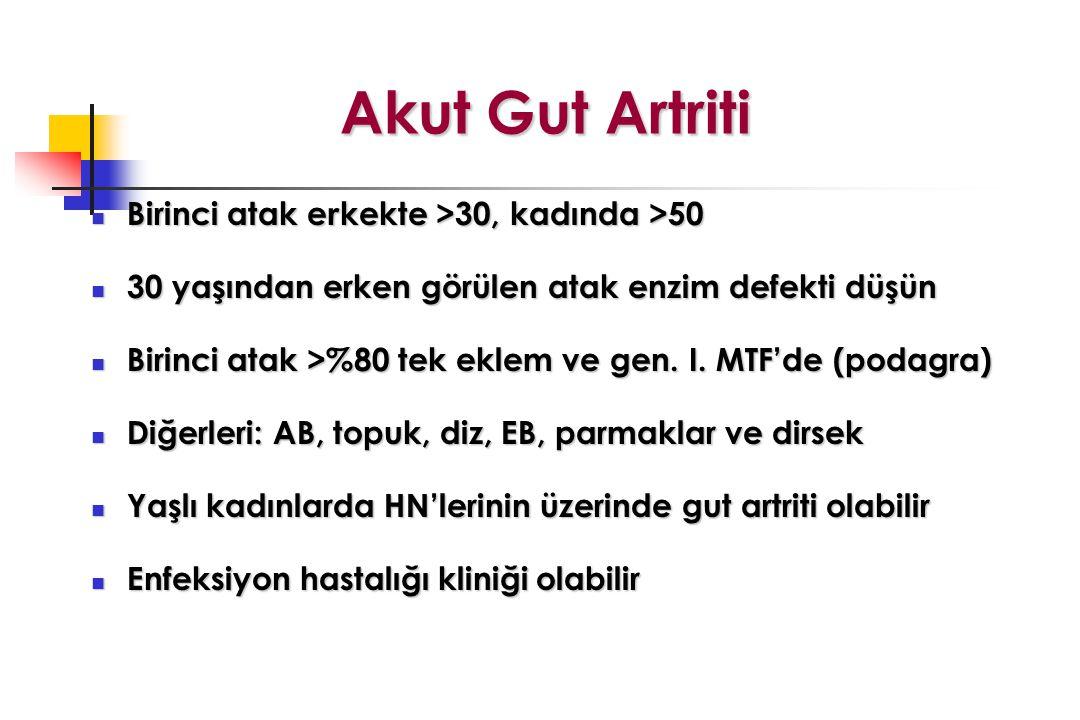 Akut Gut Artriti Birinci atak e r kekte >30, kadında >50 Birinci atak e r kekte >30, kadında >50 30 yaşından erken görülen atak enzim defekti düşün 30