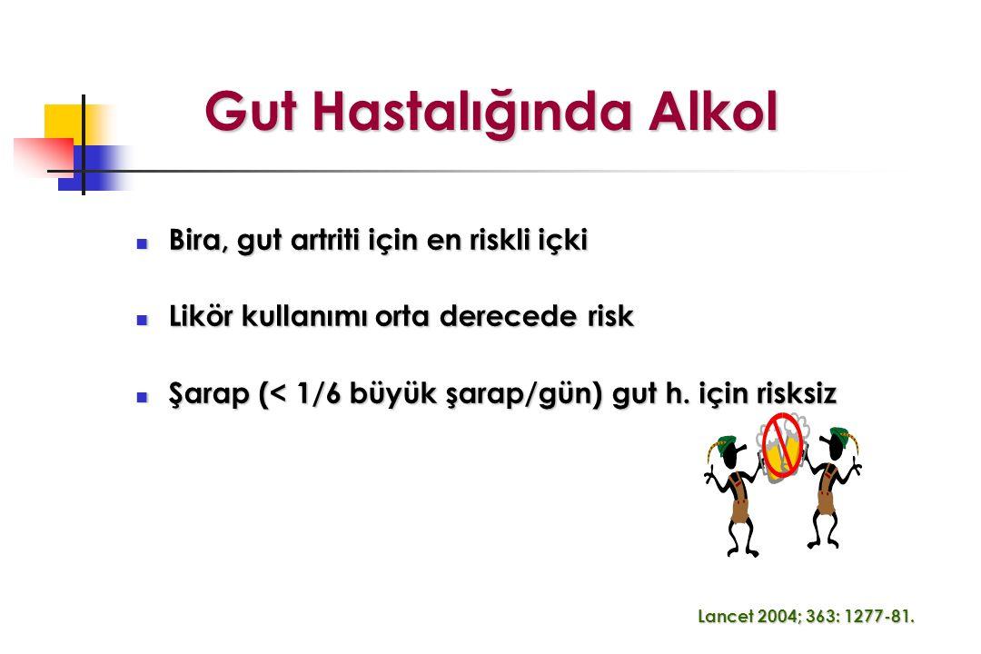 Gut Hastalığında Alkol Bira, gut artriti için en riskli içki Bira, gut artriti için en riskli içki Likör kullanımı orta derecede risk Likör kullanımı orta derecede risk Şarap (< 1/6 büyük şarap/gün) gut h.