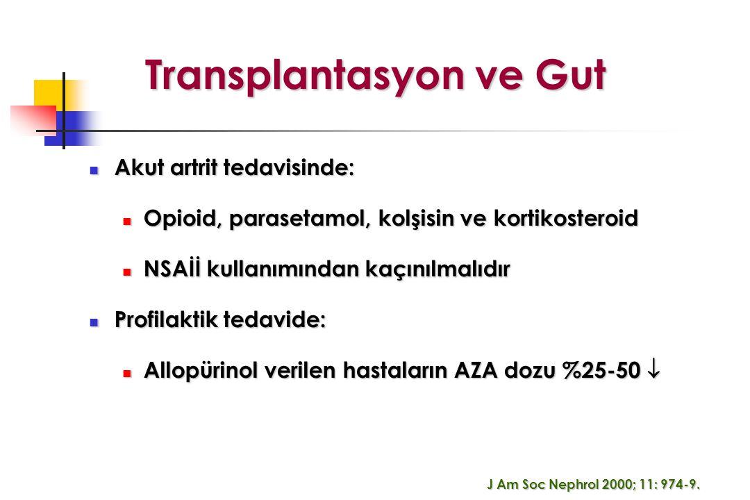 Akut artrit tedavisinde: Akut artrit tedavisinde: Opioid, parasetamol, kolşisin ve kortikosteroid Opioid, parasetamol, kolşisin ve kortikosteroid NSAİİ kullanımından kaçınılmalıdır NSAİİ kullanımından kaçınılmalıdır Profilaktik tedavide: Profilaktik tedavide: Allopürinol verilen hastaların AZA dozu %25-50  Allopürinol verilen hastaların AZA dozu %25-50  J Am Soc Nephrol 2000; 11: 974-9.