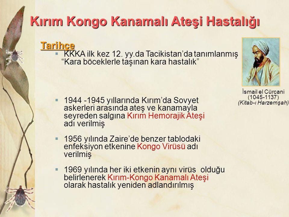 """Kırım Kongo Kanamalı Ateşi Hastalığı İsmail el Cürcani (1045-1137) (Kitab-ı Harzemşah) Tarihçe  KKKA ilk kez 12. yy.da Tacikistan'da tanımlanmış """"Kar"""